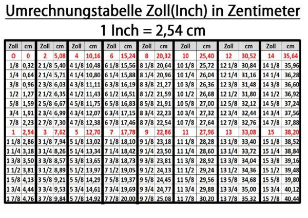Umrechnungstabelle Zoll(Inch) in Zentimeter